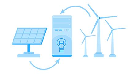 Renewable Microgrids